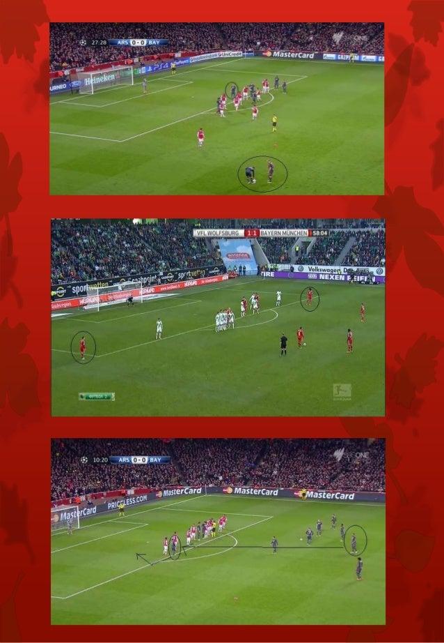 Fc Bayern Munchen   Osservazione Tattica Della Squadra Avversaria  Me U2026