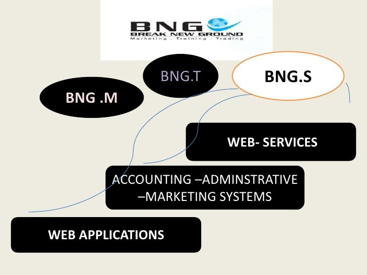 BNG.S<br />BNG.T<br />BNG .M<br /> WEB- SERVICES<br />ACCOUNTING –ADMINSTRATIVE –MARKETING SYSTEMS <br />WEB APPLICATIONS ...