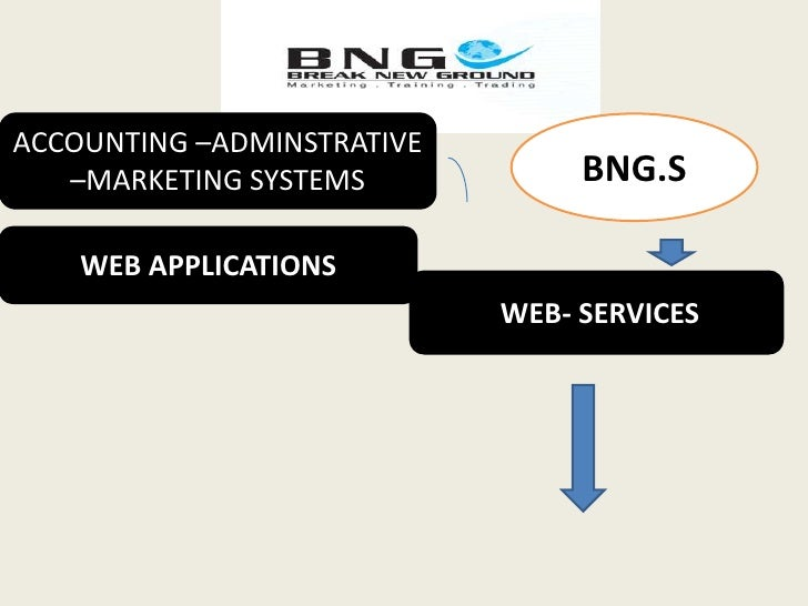 ACCOUNTING –ADMINSTRATIVE –MARKETING SYSTEMS <br />BNG.S<br />WEB APPLICATIONS <br /> WEB- SERVICES<br />