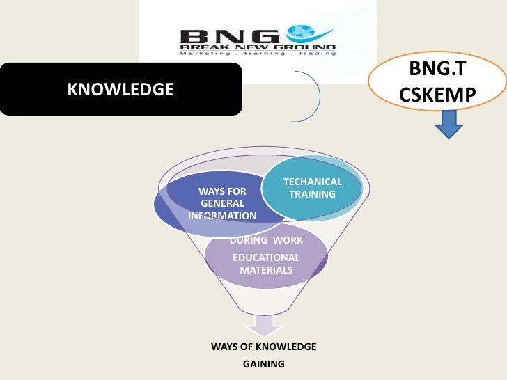 BNG.T<br />CSKEMP<br />KNOWLEDGE <br />