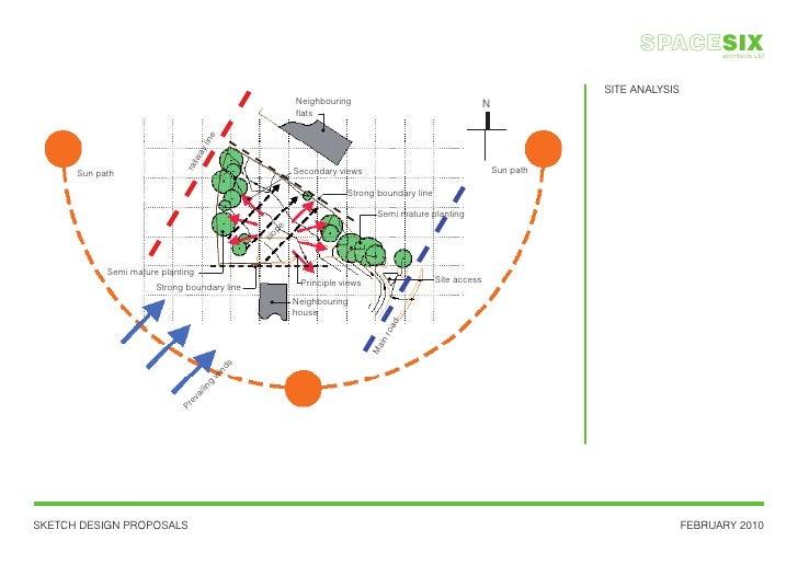 Sun Path Diagram Architecture Presentation Block And Schematic