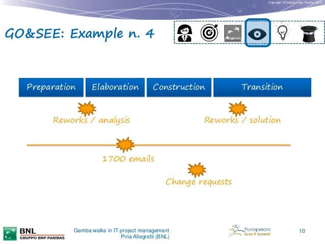 Copyright © Institut Lean France 2012  GO&SEE: Example n. 4  Preparation  Elaboration  Construction  Reworks / analysis  T...