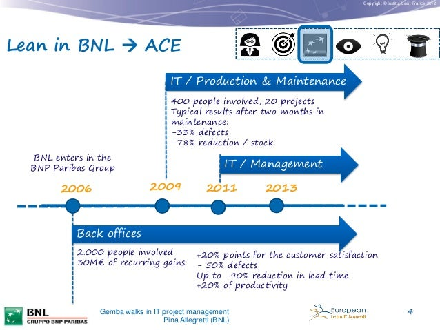 Copyright © Institut Lean France 2012  Lean in BNL  ACE IT / Production & Maintenance 400 people involved, 20 projects Ty...