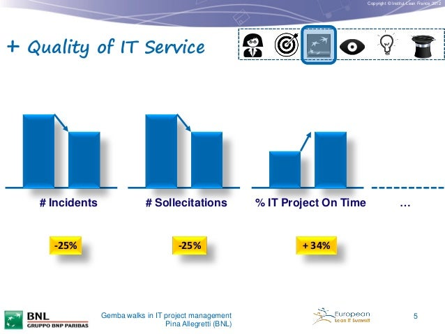 Copyright © Institut Lean France 2012  + Quality of IT Service  # Incidents  # Sollecitations  -25%  -25%  Gemba walks in ...