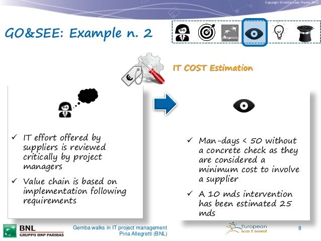 Copyright © Institut Lean France 2012  GO&SEE: Example n. 2 IT COST Estimation   IT effort offered by suppliers is review...