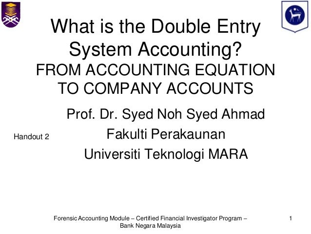 What is the Double Entry             System Accounting?     FROM ACCOUNTING EQUATION       TO COMPANY ACCOUNTS            ...