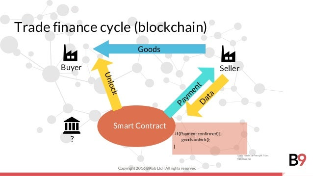 Trade finance and blockchain