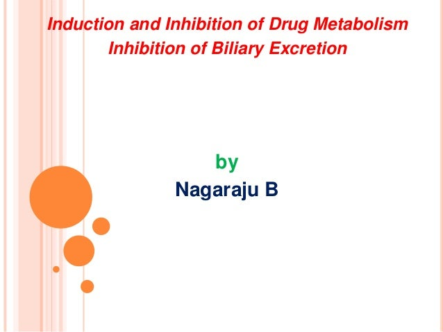 Induction and Inhibition of Drug Metabolism Inhibition of Biliary Excretion by Nagaraju B