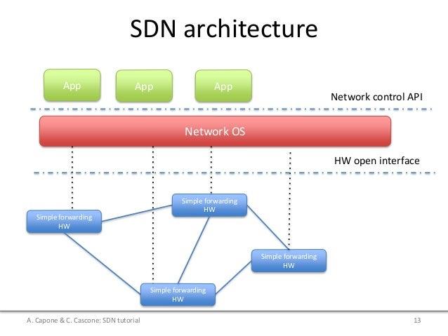 Tutorial on SDN data plane evolution