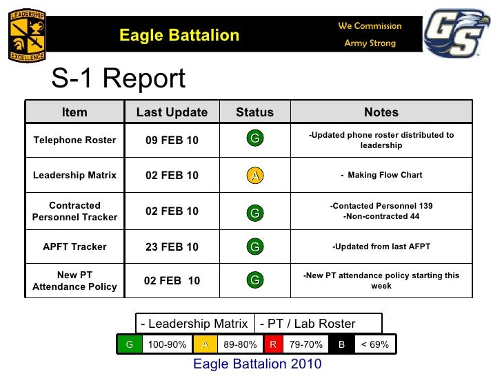 Sitrep Report Army Colors Camo Courseworkexamples X Fc2 Com