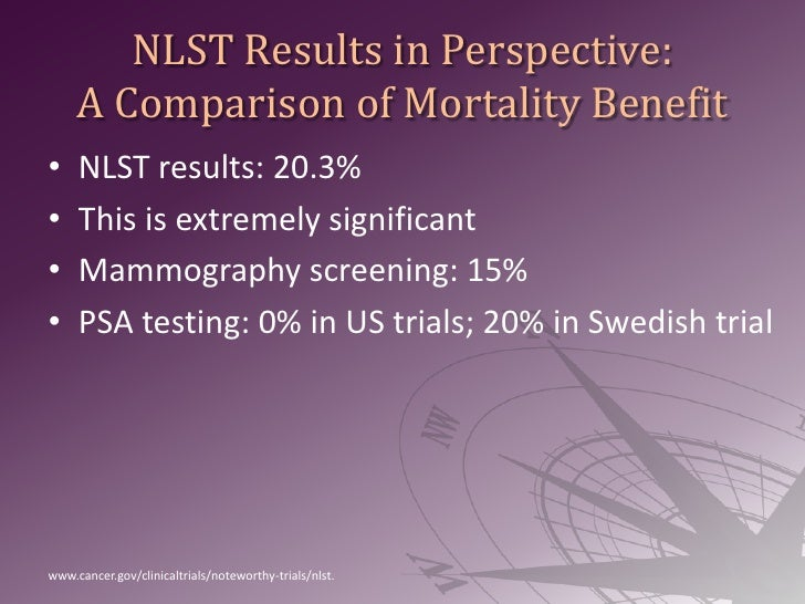NLST Results in Perspective: A Comparison of Mortality Benefit<br />NLST results: 20.3%<br />This is extremely significant...