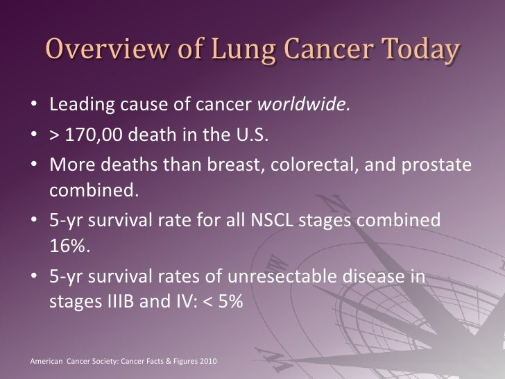 Overview of Lung Cancer Today<br />Leading cause of cancer worldwide.<br />> 170,00 death in the U.S.<br />More deaths tha...