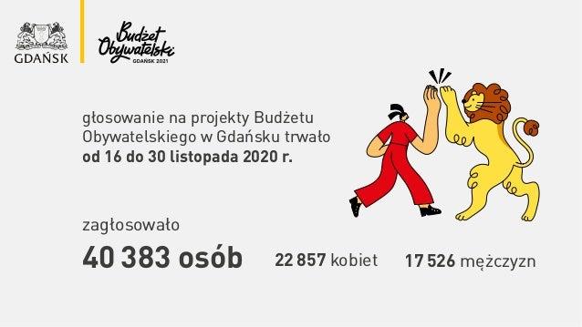 Bo 2021 projekty_wygrane Slide 2