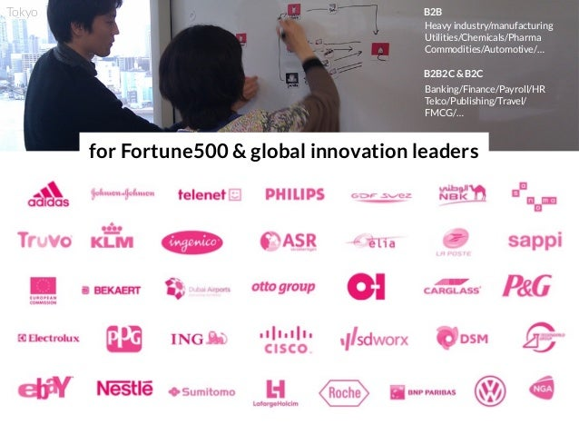 for Fortune500 & global innovation leaders Heavy industry/manufacturing Utilities/Chemicals/Pharma Commodities/Automotive/...