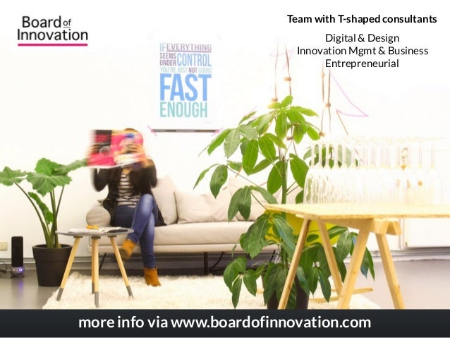 Board of Innovation, at your service. Innovation & New Business People & Transformation • Innovation Strategy & Process • ...