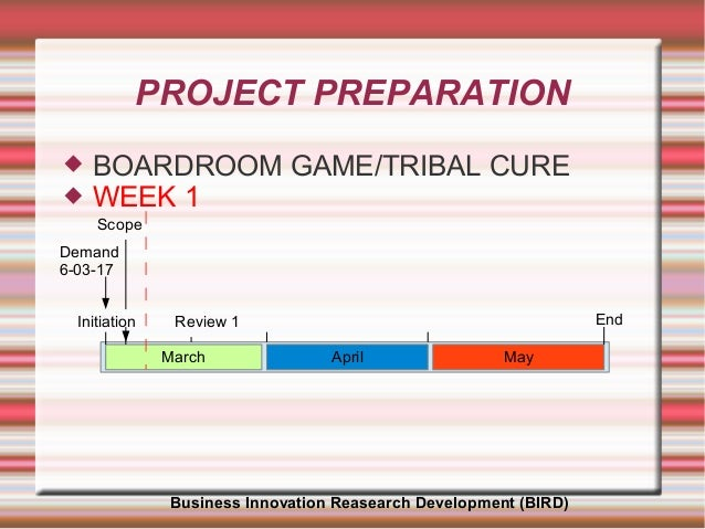 PROJECT PREPARATION  BOARDROOM GAME/TRIBAL CURE  WEEK 1 March April May Initiation EndReview 1 Business Innovation Rease...