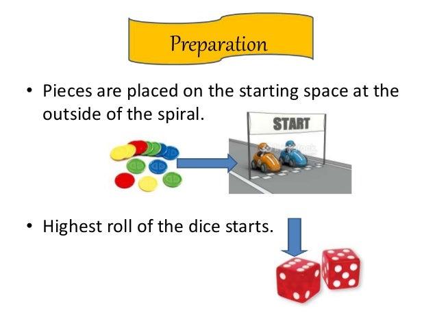 Board games rules Slide 3