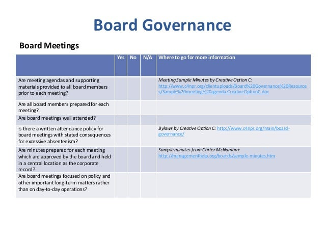 Board Minutes Best Practice - Template
