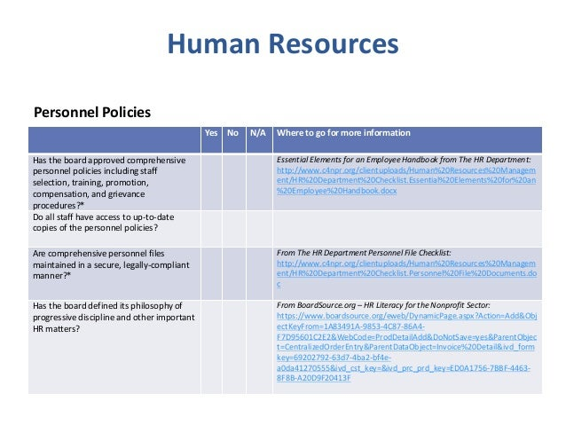 Board Governance Amp Nonprofit Best Practice Checklist