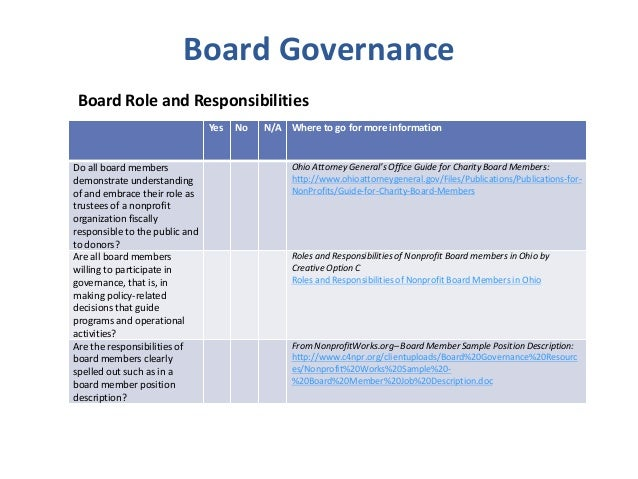 Board Governance Amp Nonprofit Best Practice Checklist