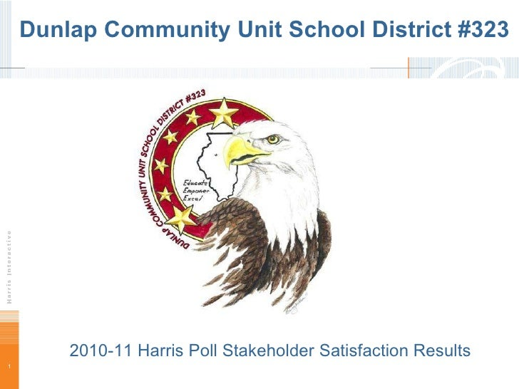 Dunlap Community Unit School District #323 2010-11 Harris Poll Stakeholder Satisfaction Results