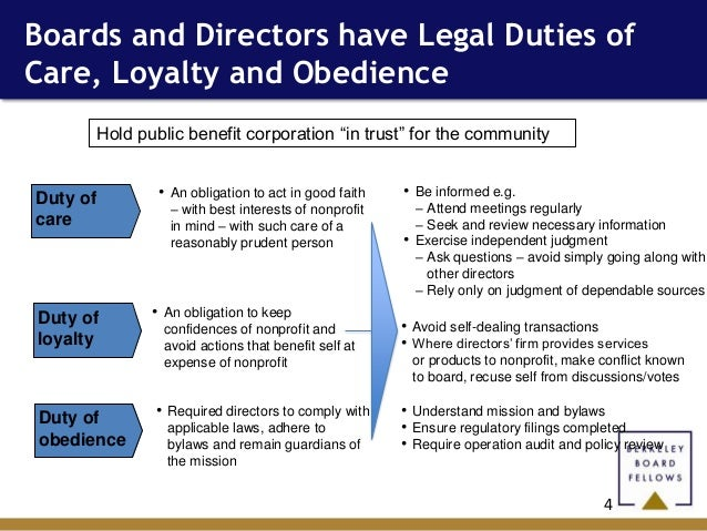 directors duties problem question Directors duties in australia are designed to directors should question information that is put before them to ensure that it is truly representative of.