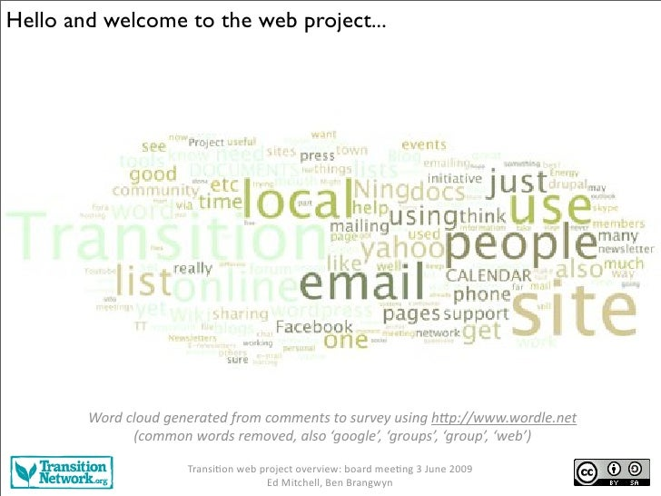 """Hello and welcome to the web project...             !quot;#$%&'quot;($%)*+*#,-*$%.#quot;/%""""//*+-0%-quot;%0(#1*2%(03+)..."""