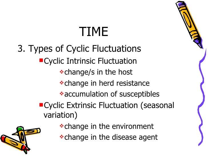 Epidemiology - Block One Flashcards | Quizlet