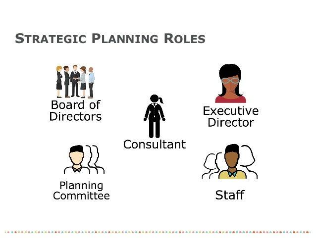 strategic planning theories Ii | un-habitat strategic plan mid-term evaluation-april 2017 table of  links  to the strategic plan, using theory of change and contribution.