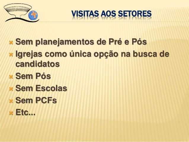 VISITAS AOS SETORES  Sem planejamentos de Pré e Pós  Igrejas como única opção na busca de candidatos  Sem Pós  Sem Esc...