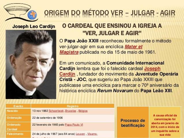ORIGEM DO MÉTODO VER – JULGAR - AGIR Evento Registro Nascido 13 nov 1882 Schaerbeek ,Bruxelas , Bélgica Ordenação 22 de se...