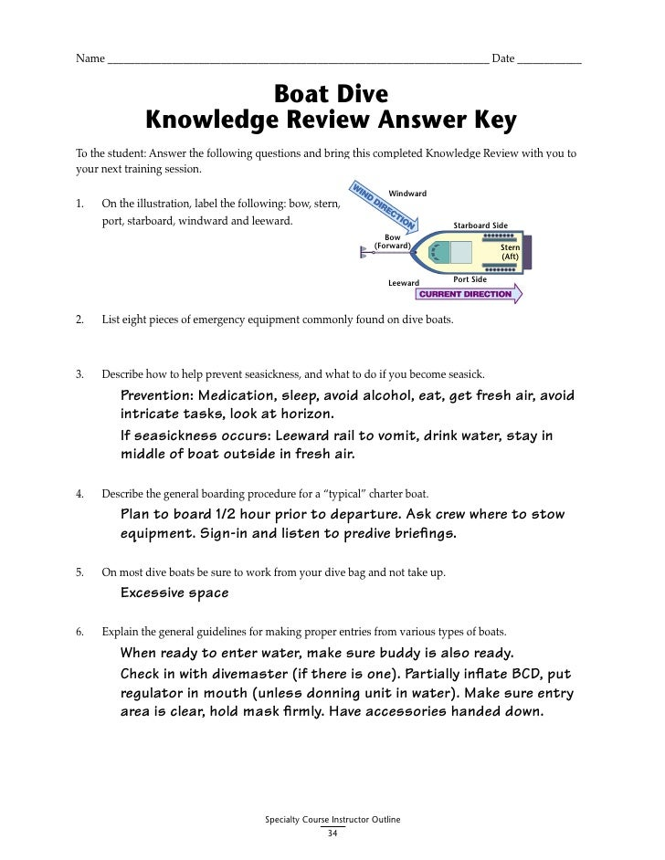 boat rh slideshare net Document Review Ops Review