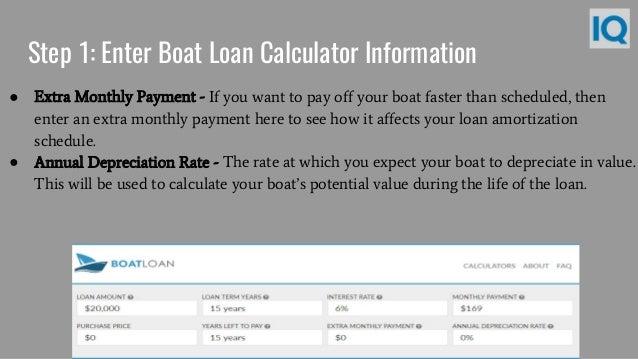 Boat Loan Calculator Boat Loan Payment Calculator