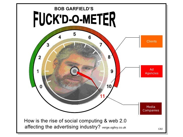 0 1 2 3 4 5 6 7 8 9 10 FUCK'D-O-METER How is the rise of social computing & web 2.0 affecting the advertising industry?  v...
