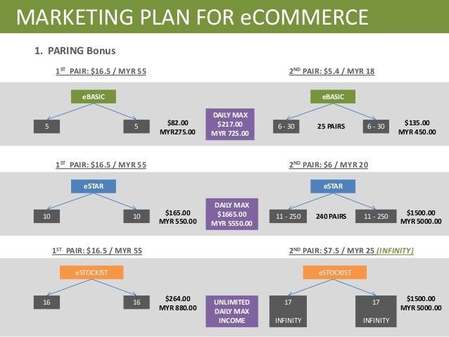Bob2e @ e commerce & e-merchant 2013