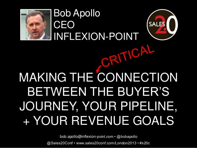 Bob ApolloCEOINFLEXION-POINTMAKING THE CONNECTIONBETWEEN THE BUYER'SJOURNEY, YOUR PIPELINE,+ YOUR REVENUE GOALS@Sales20Con...
