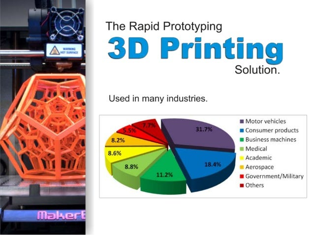 cad cam rapid prototyping \u0026 3d printing11 the rapid prototyping 3d printing