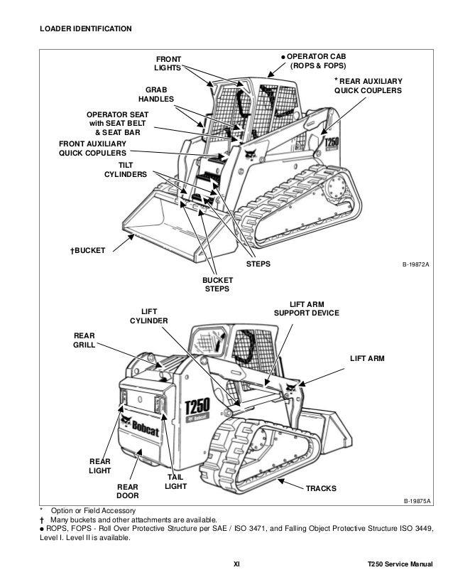 Bobcat t250 compact track loader service repair manual (sn