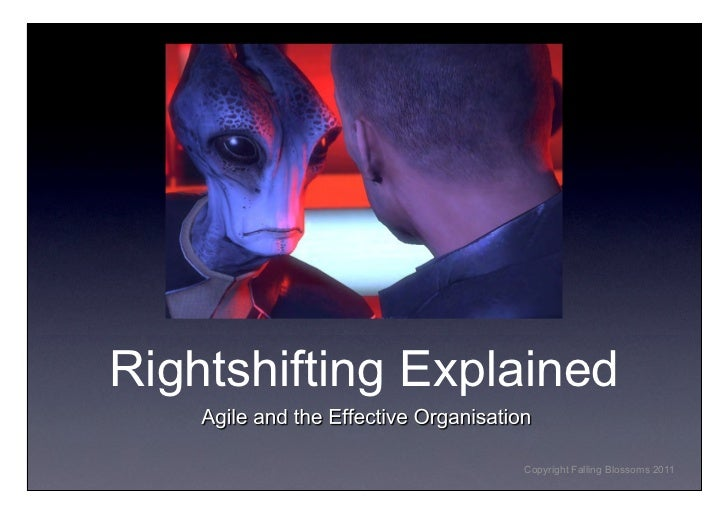 Rightshifting Explained                  Copyright Falling Blossoms 2011