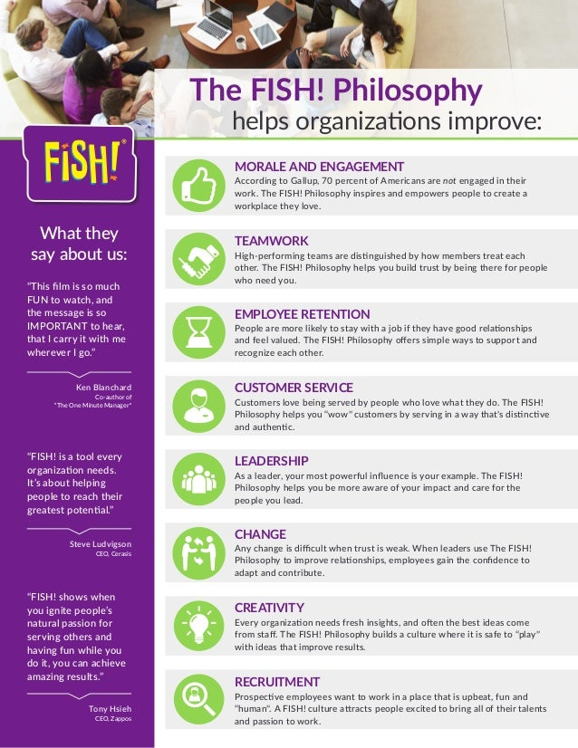 Bob phillips 39 fish philosophy customer service information for Fish philosophy video