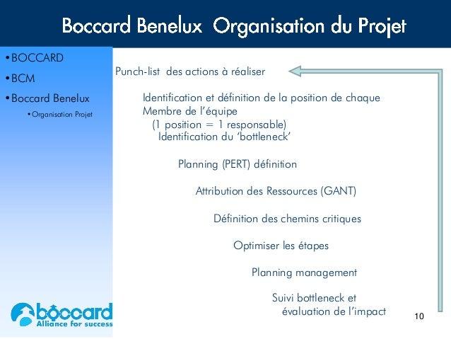 Boccard benelux tuyauterie industrielles maintenance for Punch list definition