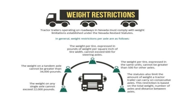 Tractor Trailer Weight Limits : How much weight are tractor trailers allowed to haul in