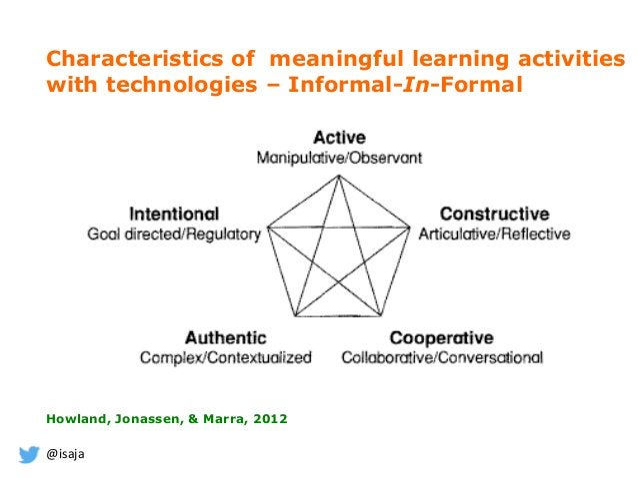 @isaja Characteristics of meaningful learning activities with technologies – Informal-In-Formal Howland, Jonassen, & Marra...