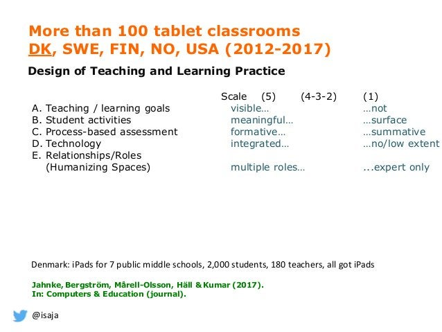 @isaja Scale (5) (4-3-2) (1) A. Teaching / learning goals visible… …not B. Student activities meaningful… …surface C. Proc...