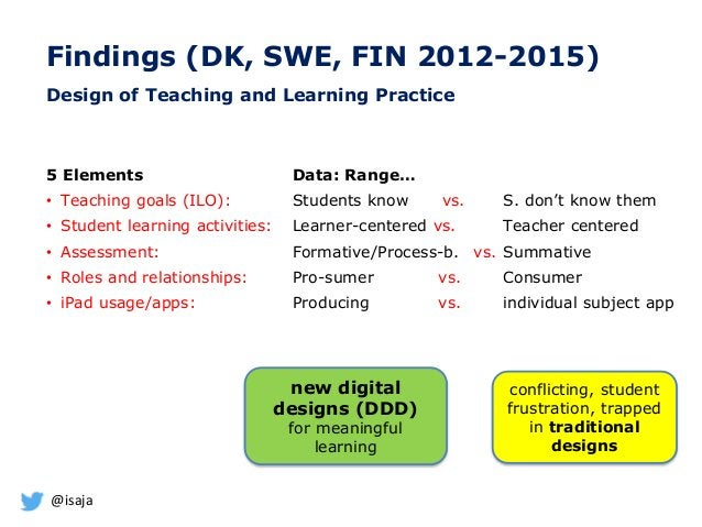 @isaja 5 Elements Data: Range… • Teaching goals (ILO): Students know vs. S. don't know them • Student learning activities:...