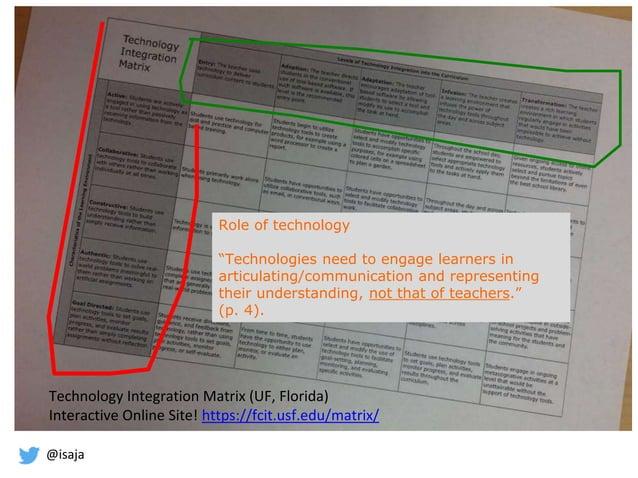 @isaja Technology Integration Matrix (UF, Florida) Interactive Online Site! https://fcit.usf.edu/matrix/ Role of technolog...
