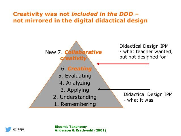 @isaja Creativity was not included in the DDD – not mirrored in the digital didactical design 1. Remembering 2. Understand...
