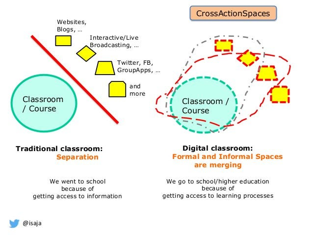 @isaja Classroom / Course Classroom / Course Digital classroom: Formal and Informal Spaces are merging We go to school/hig...