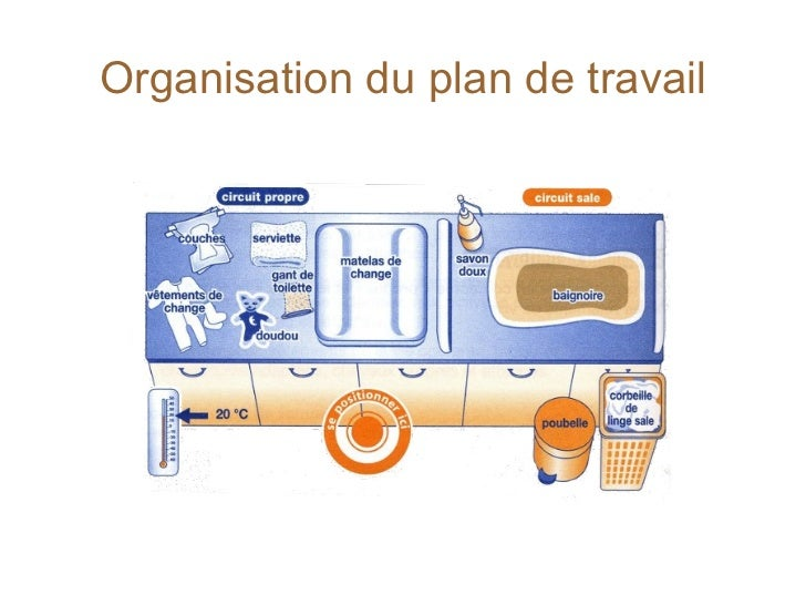 Le change d 39 un nourrisson for Plan de travail colore