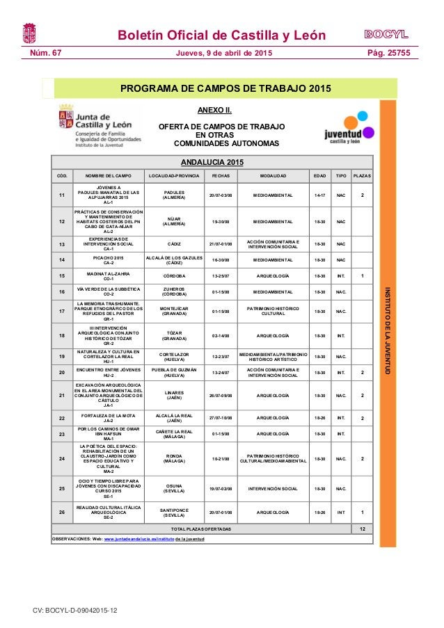 Boletín Oficial de Castilla y León Núm. 67 Pág. 25755Jueves, 9 de abril de 2015 INSTITUTODELAJUVENTUD PROGRAMA DE CAMPOS D...